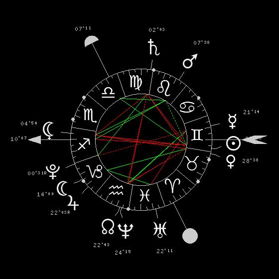 Un autre regard sur l'astrologie horaire Ciel_d10