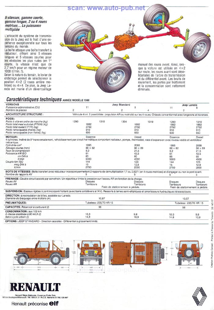 Jeep CJ7: différences entre versions - Page 2 Renaul12