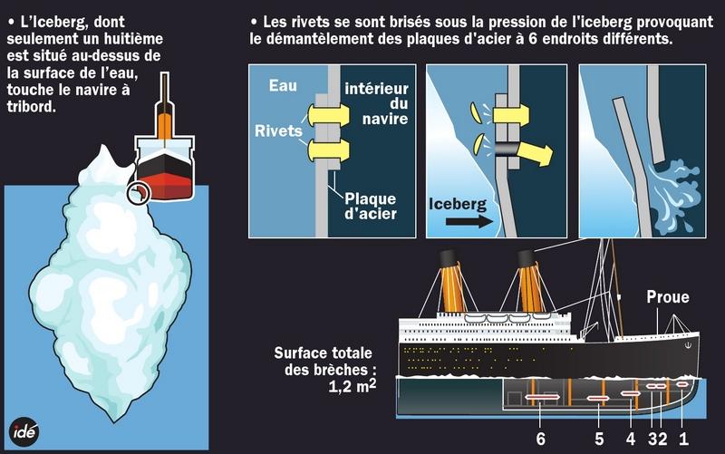 Oceanographie, l'actu... - Page 3 20120412