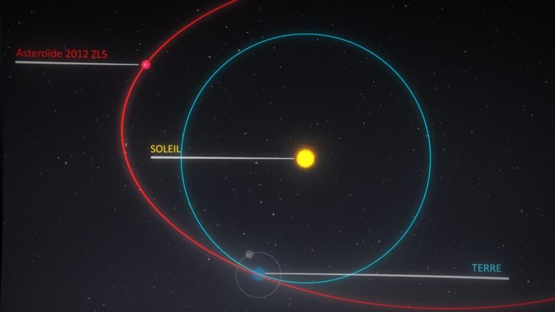 ASTEROÏDES & GEOCROISEURS... Astero17