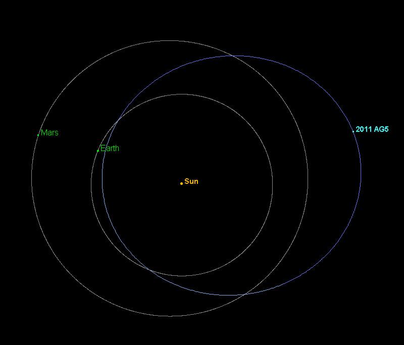 ASTEROÏDES & GEOCROISEURS... Astero18