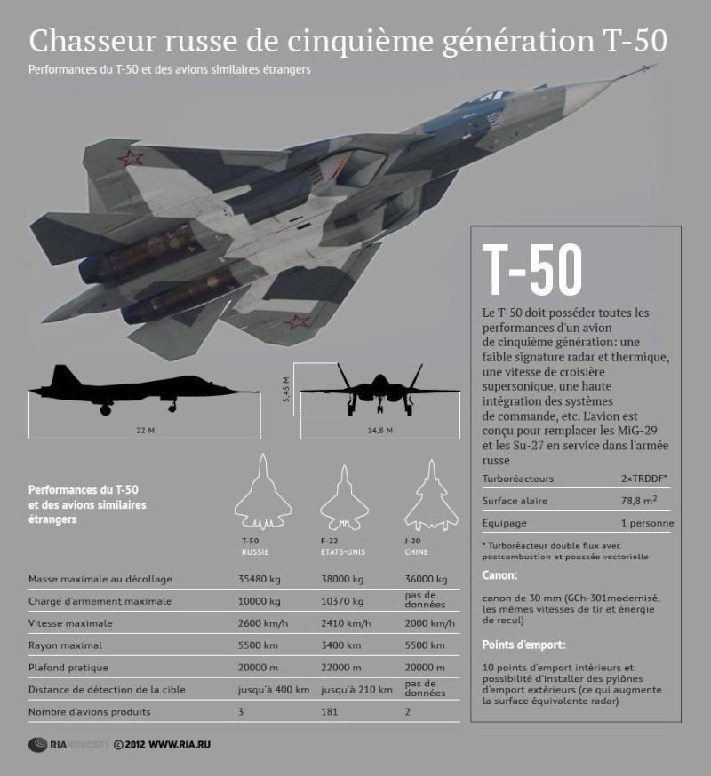 Aéronautique, l'Actu... - Page 2 Chasse17
