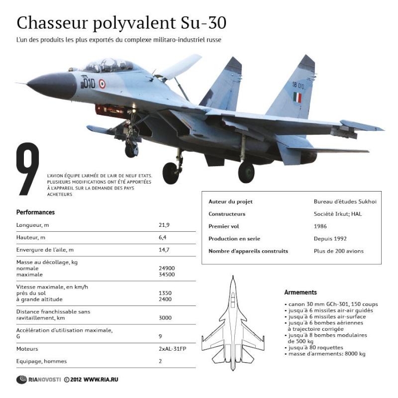 Aéronautique, l'Actu... - Page 2 Chasse18