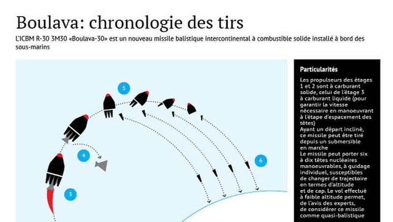 Aéronautique, l'Actu... - Page 2 Chrono10