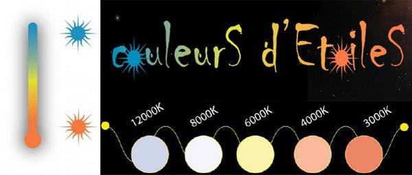 EVENEMENTS AUTOUR DE L'ASTRONOMIE Couleu10