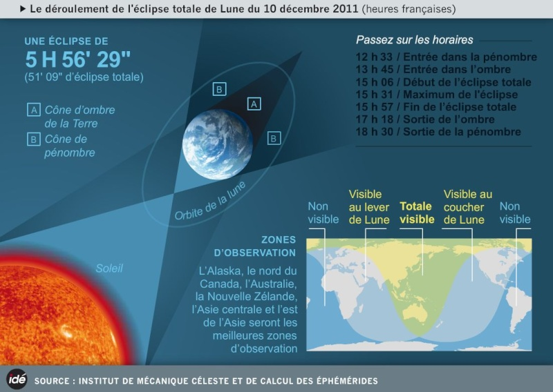 ECLIPSE A OBSERVER... - Page 2 Eclips20