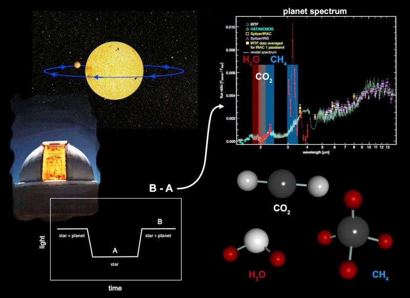 Télescopes, Radiotélescopes d'aujourd'hui et de demain... - Page 3 Exopla23