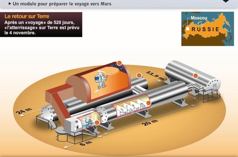 Mars 500, l'aventure... La_mis10