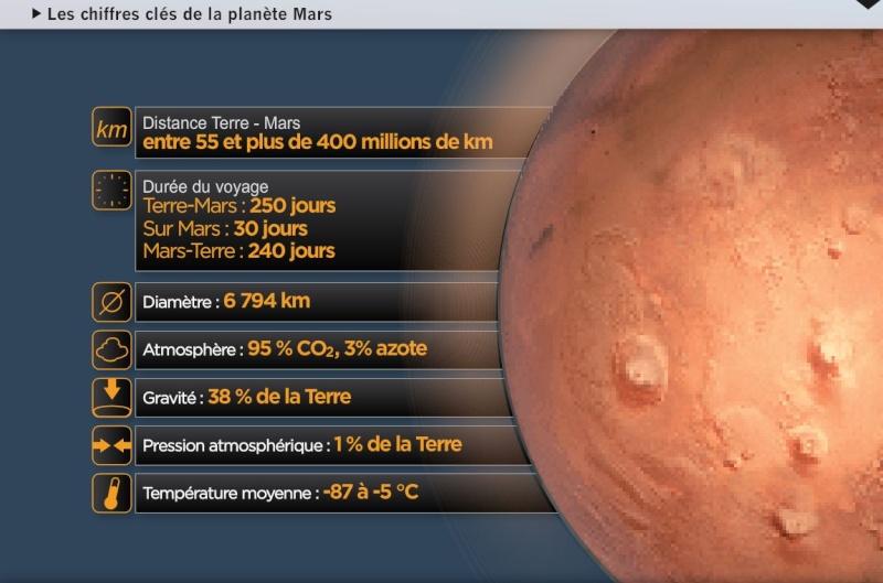 Mars 500, l'aventure... La_mis11