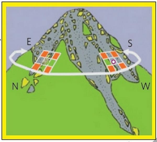 Les impacts positifs et négatifs du réchauffement climatique… Pic-et10
