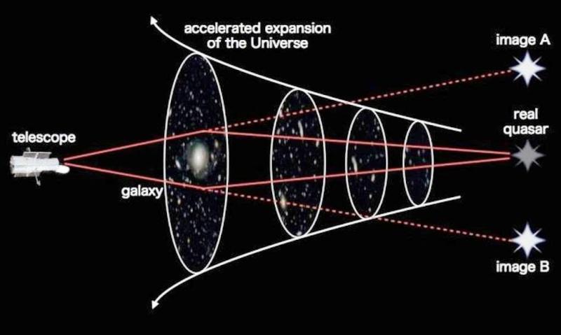 Quoi de neuf sur ''notre'' Univers... - Page 3 Quasar14