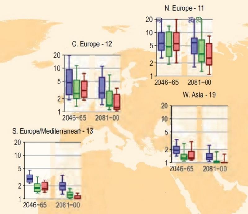 Les impacts positifs et négatifs du réchauffement climatique… Rtema557