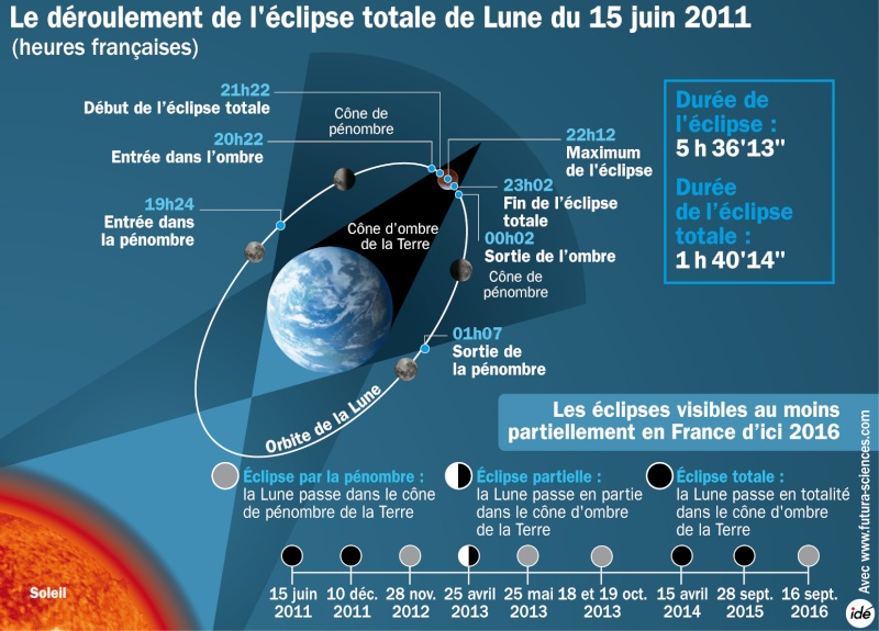 ECLIPSE A OBSERVER... - Page 2 Rtemag75