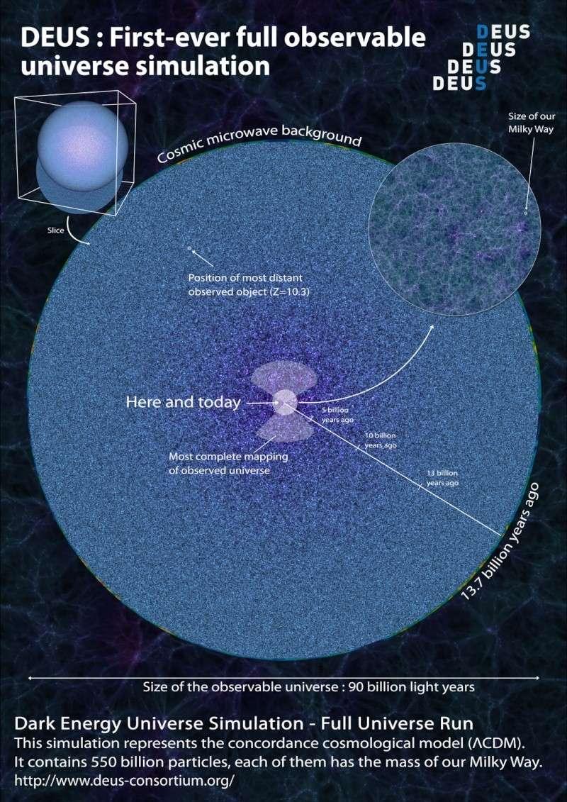 Quoi de neuf sur ''notre'' Univers... - Page 3 Univer10