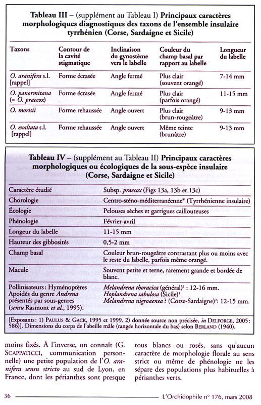 Ophrys araignées et taxonomie intégratrice ; Errol VELA Precoc12