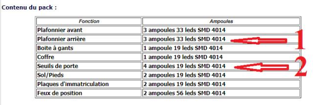 [PARTENARIAT] 10% sur vega-automoto.fr : Eclairages & accessoires  Captur11