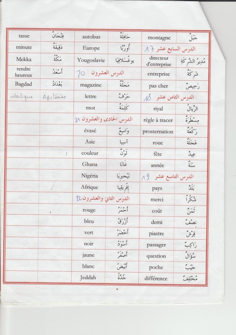 Kitab Médine 1 Page_510