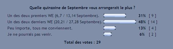 [Terminé] VOTE 1 - GRAND PIC-NIQUE EN SEPTEMBRE 2008 - VENEZ VOTER !! Vote_a10