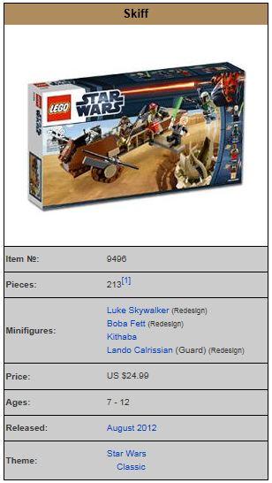 LEGO STAR WARS - 9496 - Desert Skiff  9496_010