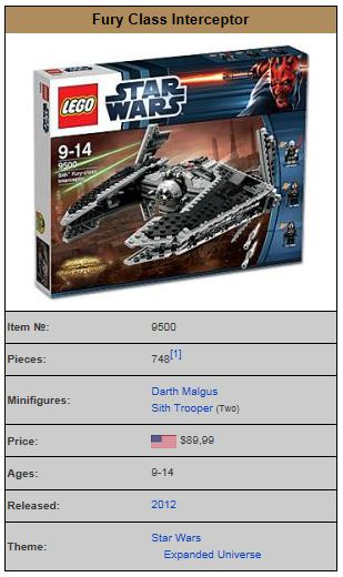 LEGO STAR WARS - 9500 - Fury Class Interceptor  9500_010