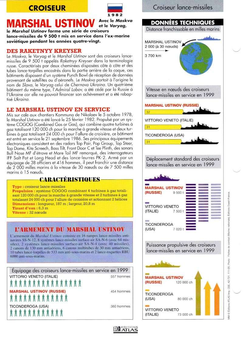 Russian Navy - Marine Russe - Page 7 Img_0013