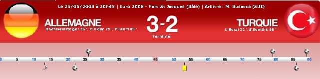 يورو 2008 : اسبانيا وايطاليا في صراع على نصف النهائي 11111110
