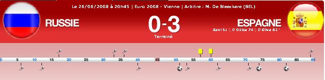 يورو 2008 : اسبانيا وايطاليا في صراع على نصف النهائي 11111112
