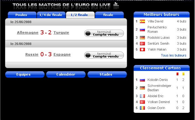 يورو 2008 : اسبانيا وايطاليا في صراع على نصف النهائي 27-06-10