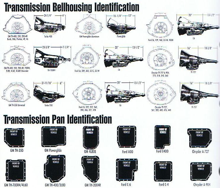 Transmission Transm10