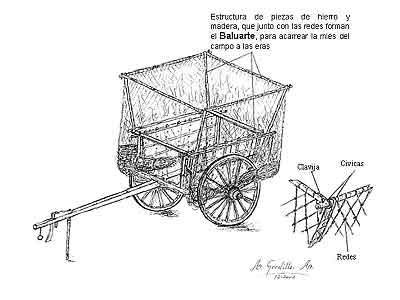 Medios de transporte - Dibujos Carro_19