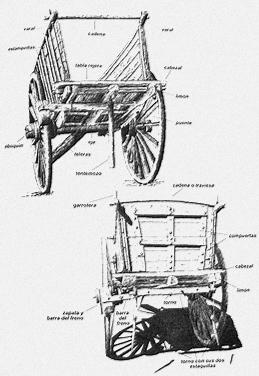 Medios de transporte - Dibujos Carro_21