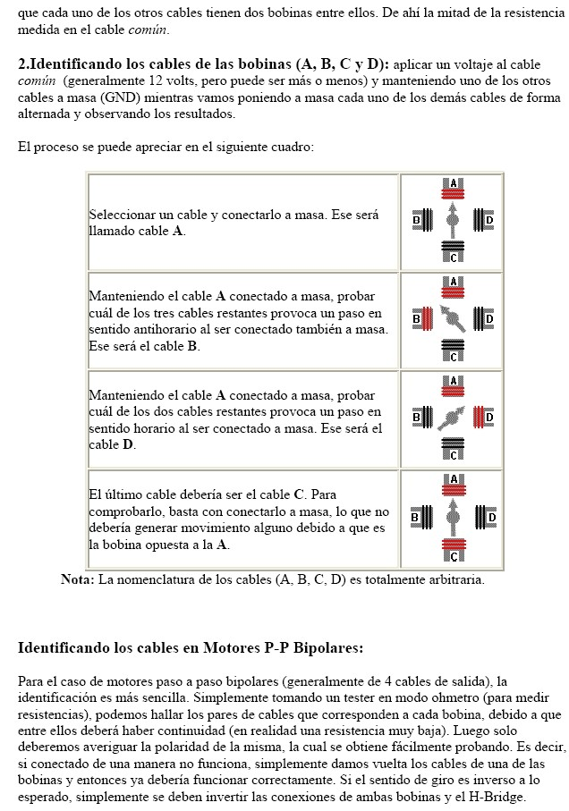 Motores paso a paso (impresora) Motore18
