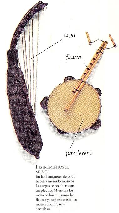 Instrumentos musicales y Antiguo Testamento Musica11