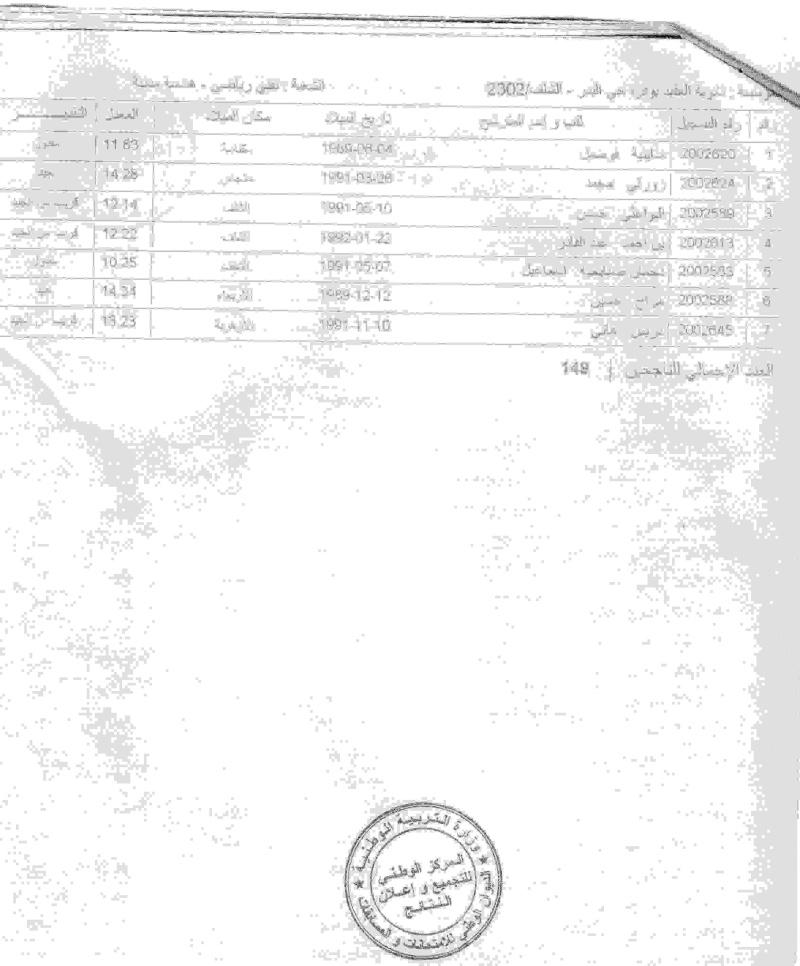 Résultats Génie Civil Img01610
