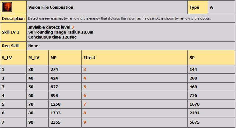LVL 80-100 ARASI TÜM FİRE SKİLLERİ(AÇIKLAMALI) 228