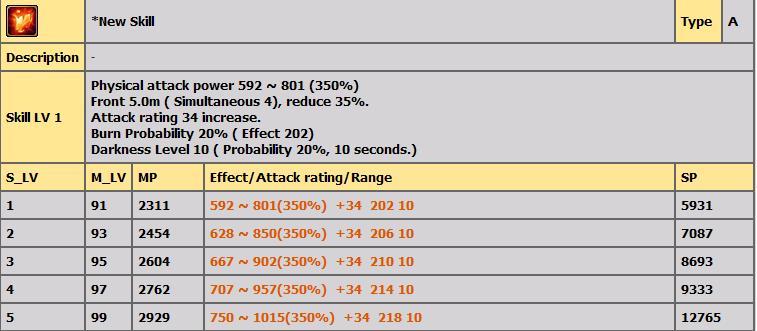 LVL 80-100 ARASI TÜM BOWMAN  SKİLLERİ(AÇIKLAMALI) B14
