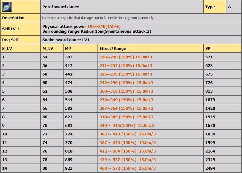 LVL 1-100 ARASI TÜM BİCHEON SKİLLERİ(AÇIKLAMALI) B313
