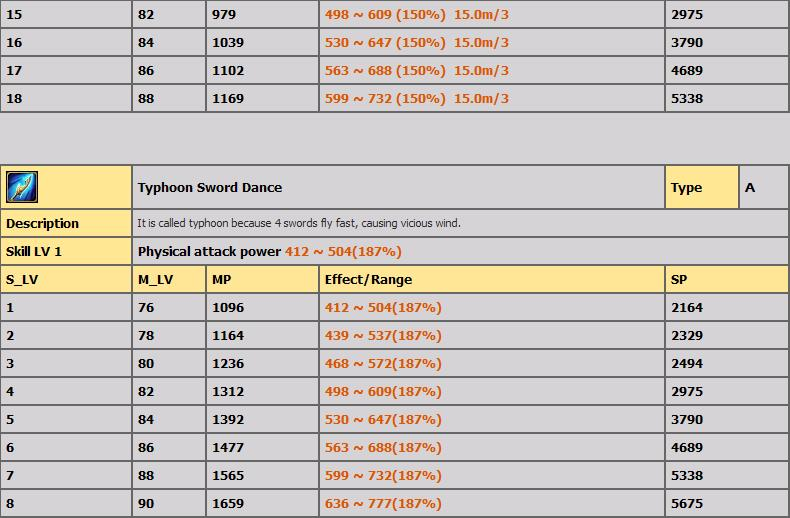LVL 1-100 ARASI TÜM BİCHEON SKİLLERİ(AÇIKLAMALI) B412