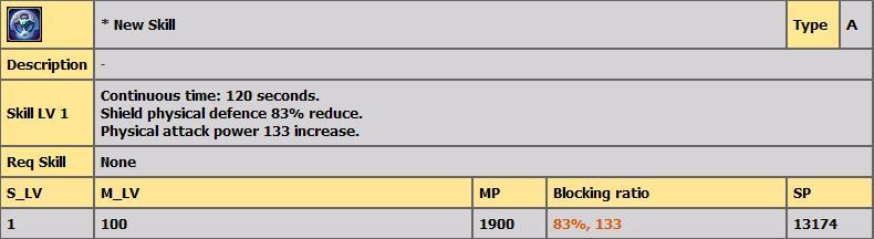 LVL 1-100 ARASI TÜM BİCHEON SKİLLERİ(AÇIKLAMALI) C610