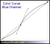 Ajuster la balance des couleurs en partant de plusieurs sources caméras T1810