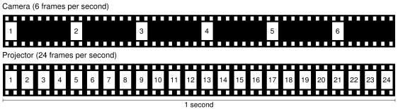 Acceléré (time-lapse) T40210