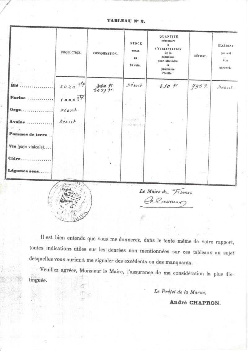 FISMES pendant la Grande Guerre Approv13