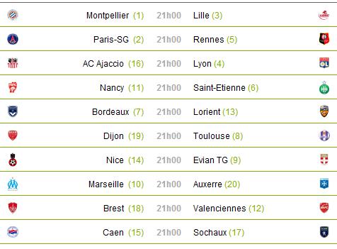 [Ligue 1 11 -12] 37ème journée 37emej10