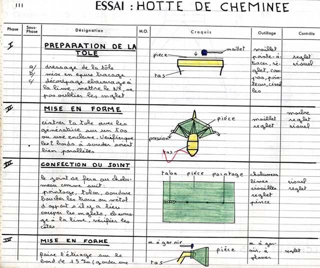 ÉCOLE DES APPRENTIS MÉCANICIENS DE LA FLOTTE - TOME 1 Chaud-12