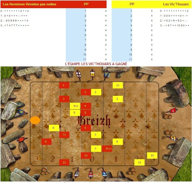 Résultats de la Coupe de Soule Royale -CSR 8&? (K=50/60) - Page 2 Vannes13