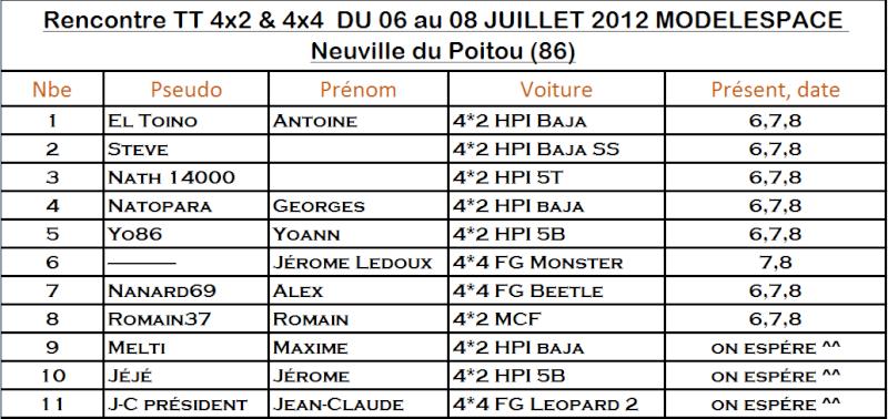 2nd rencontre amicale du 6 au 8 Juillet=> ModelEspace ;-) Rencon10