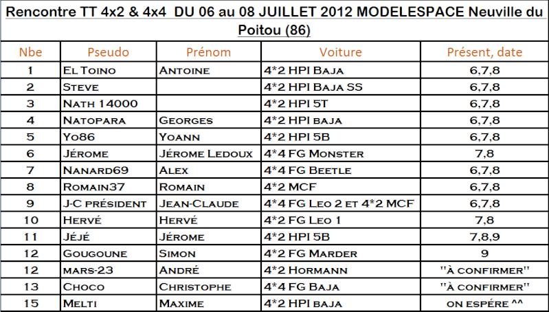 2nd rencontre amicale du 6 au 8 Juillet=> ModelEspace ;-) Rencon11