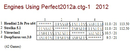 Strelka 5.1 is the strongest chess engine in the world!! - Page 2 1-min-18