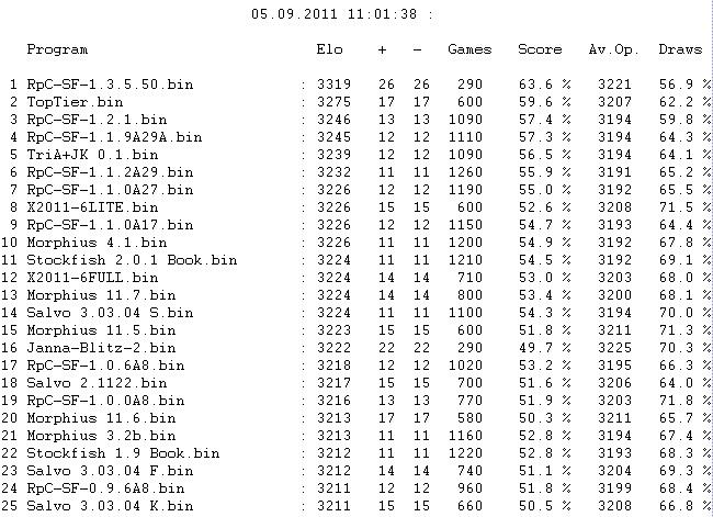 RpC - Polyglot - IV (Blitz) - Page 2 Bin18