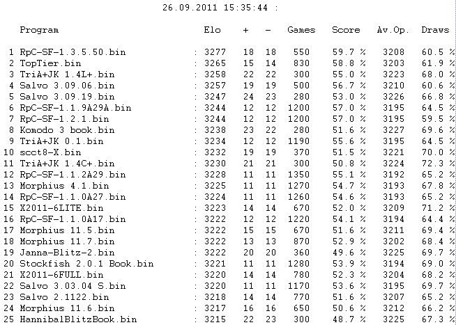 RpC - Polyglot - IV (Blitz) - Page 3 Bin21